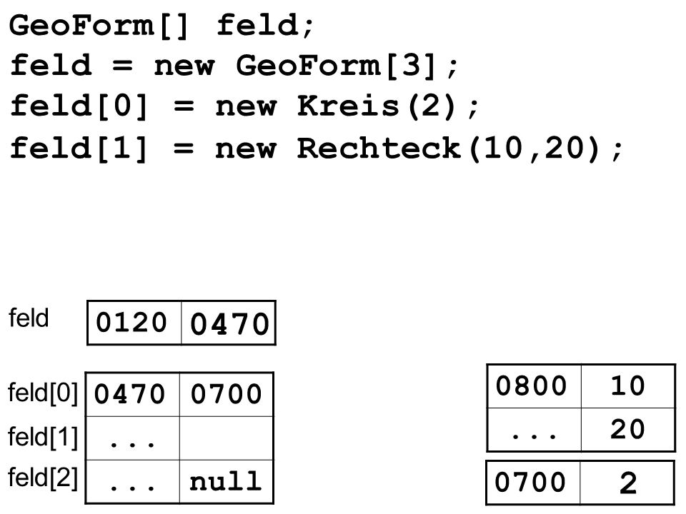 feld[1] = new Rechteck(10,20);
